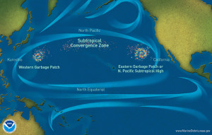 Pacific garbage patches